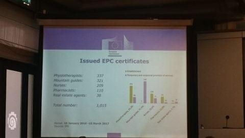 Europejska Legitymacja Zawodowa (EPC)